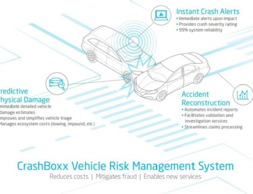Telematics Helping with Reconstructing Car Crash Incidents